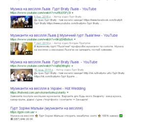 Відеоролики з Youtube в видачі Google