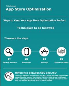 ASO - комплекс заходів щодо оптимізації вашого застосування